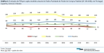 PIB_Grafico 2_Indicadoreswebsitepng