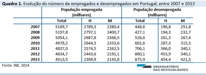 Quadro1_desemprego_2013