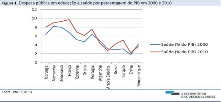 Fig 1_JoãoMineiro_Estudo
