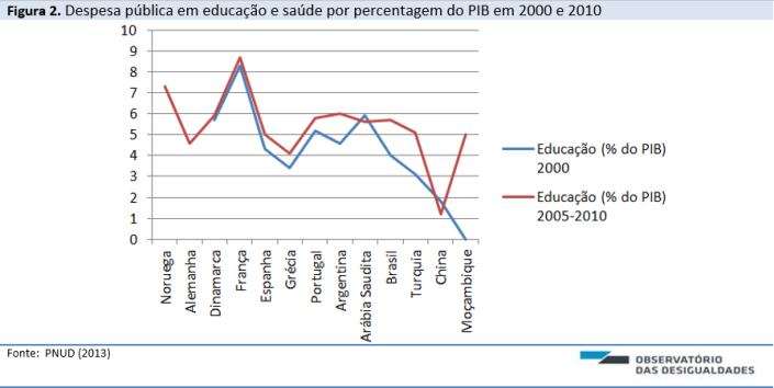 Fig 2_JoãoMineiro_Estudo