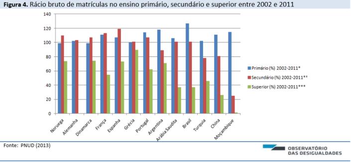 Fig 4_JoãoMineiro_Estudo