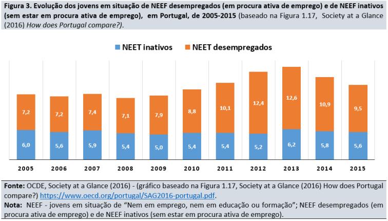 figura-3_noticia